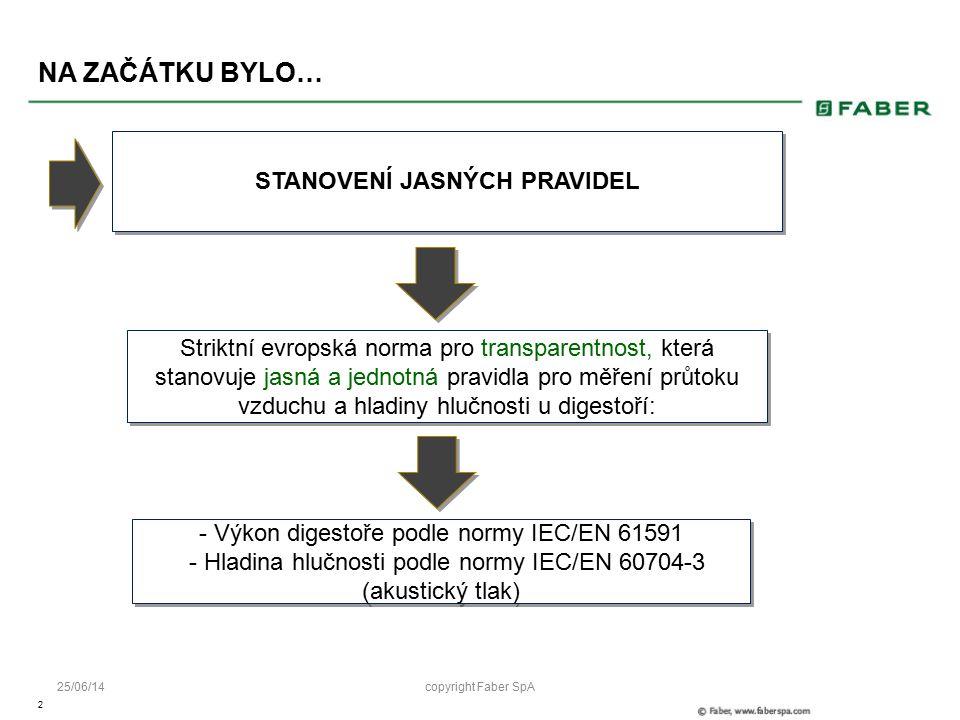 2 25/06/14 NA ZAČÁTKU BYLO… STANOVENÍ JASNÝCH PRAVIDEL Striktní evropská norma pro transparentnost, která stanovuje jasná a jednotná pravidla pro měření průtoku vzduchu a hladiny hlučnosti u digestoří: - Výkon digestoře podle normy IEC/EN 61591 - Hladina hlučnosti podle normy IEC/EN 60704-3 (akustický tlak) - Výkon digestoře podle normy IEC/EN 61591 - Hladina hlučnosti podle normy IEC/EN 60704-3 (akustický tlak) copyright Faber SpA