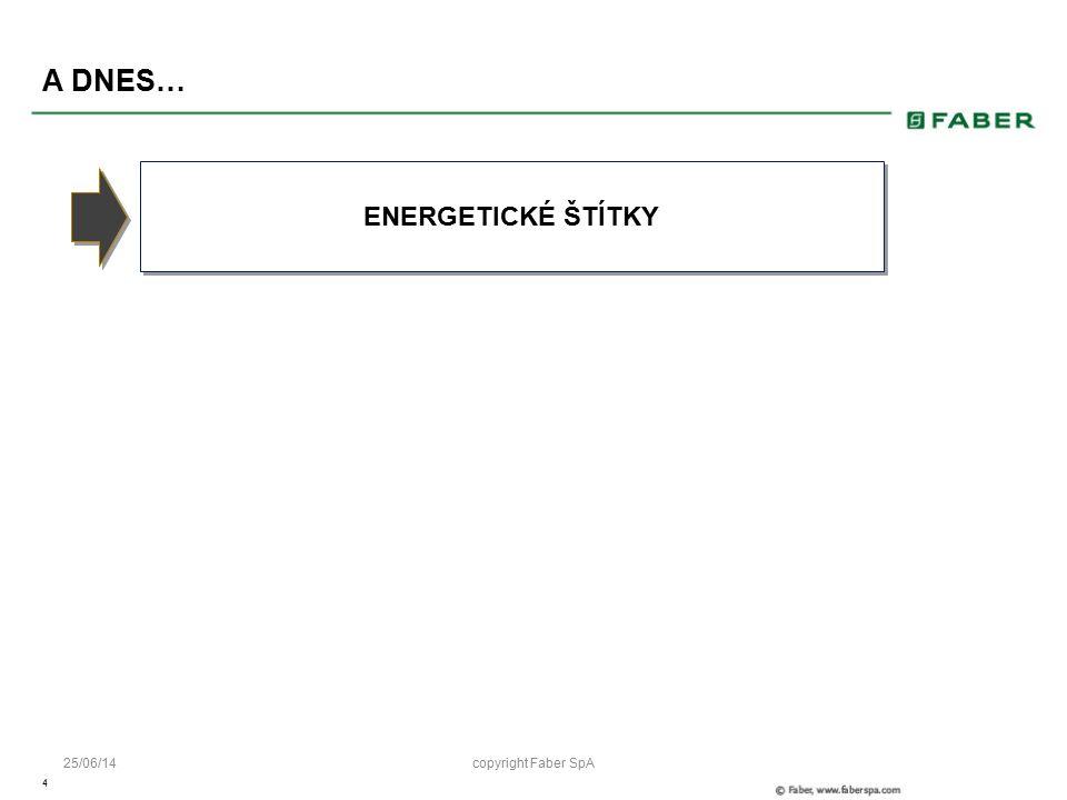 15 25/06/14 ENERGETICKÉ ŠTÍTKY – KONTROLA TRHU Národní kontaktní místa mají na starosti dozor nad trhem v rámci Směrnice o Ecodesignu 2009/125/EC a Energetickém štítkování.