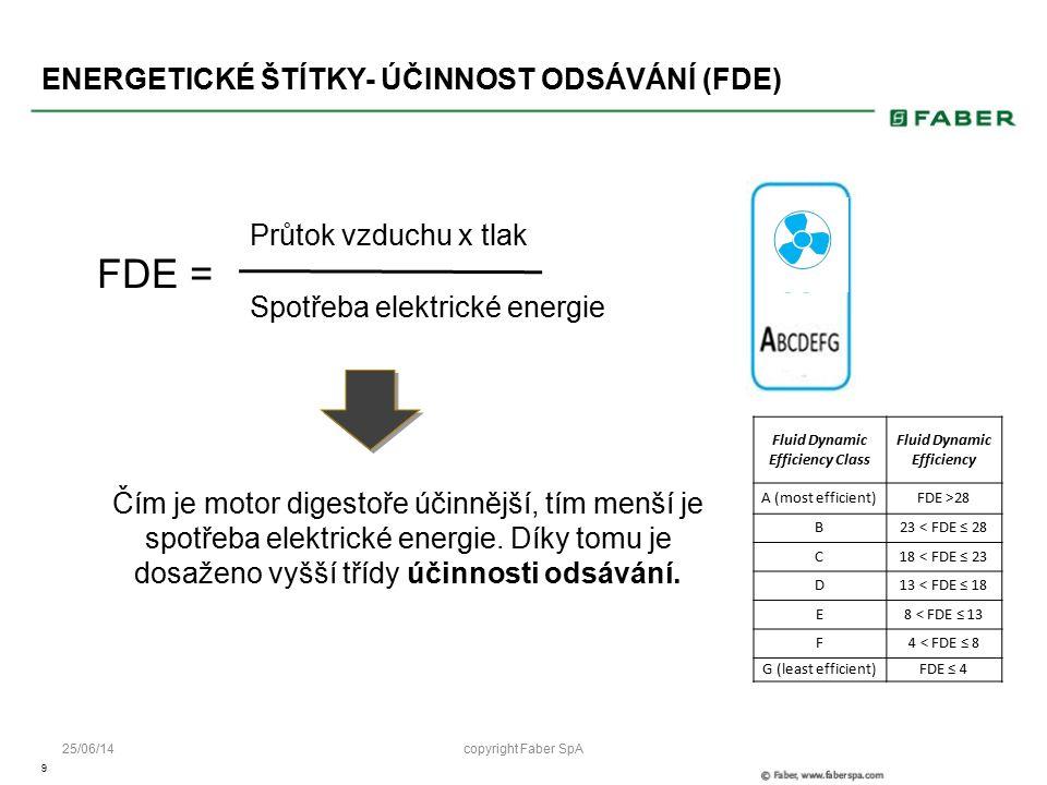 9 25/06/14 ENERGETICKÉ ŠTÍTKY- ÚČINNOST ODSÁVÁNÍ (FDE) FDE = Průtok vzduchu x tlak Spotřeba elektrické energie Čím je motor digestoře účinnější, tím menší je spotřeba elektrické energie.