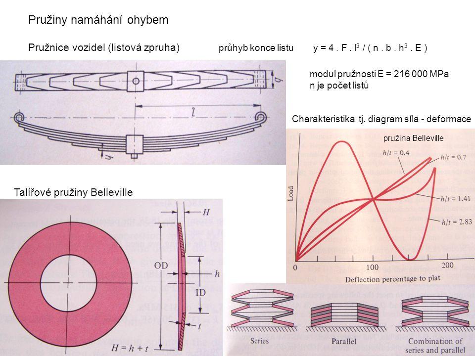 Talířové pružiny Belleville Pružiny namáhání ohybem Charakteristika tj. diagram síla - deformace Pružnice vozidel (listová zpruha) průhyb konce listu