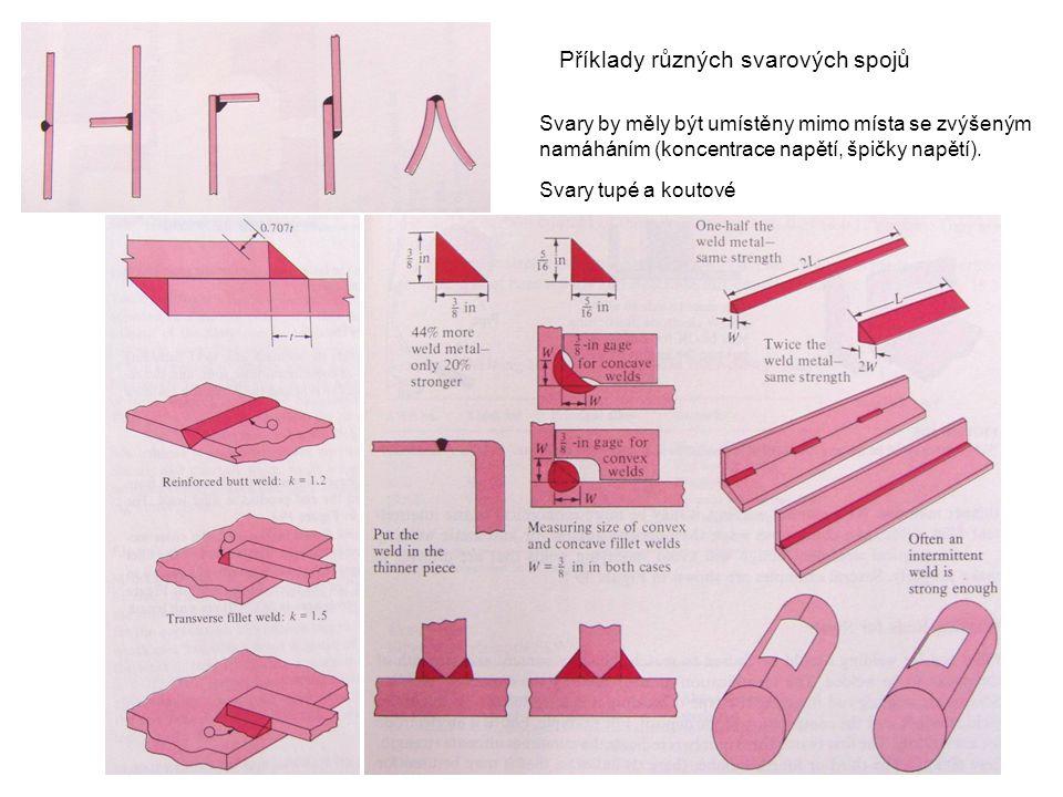 Příklady různých svarových spojů Svary by měly být umístěny mimo místa se zvýšeným namáháním (koncentrace napětí, špičky napětí). Svary tupé a koutové
