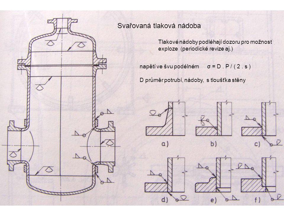 Svařovaná tlaková nádoba Tlakové nádoby podléhají dozoru pro možnost exploze (periodické revize aj.) napětí ve švu podélném σ = D. P / ( 2. s ) D prům