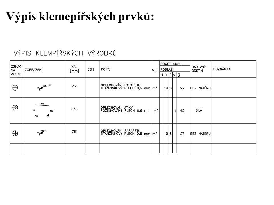 Výpis klemepířských prvků: