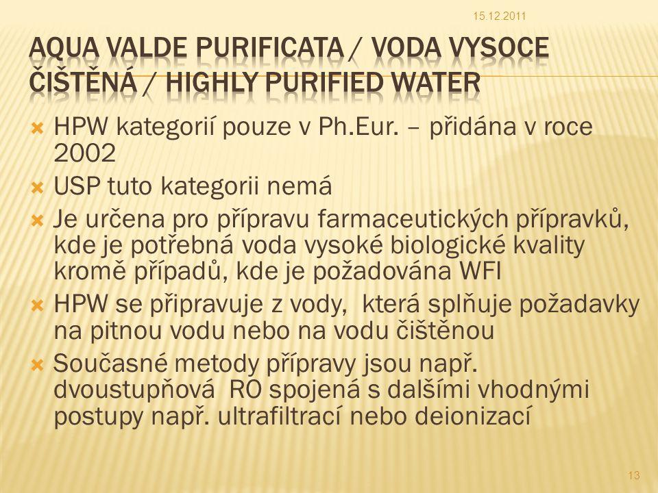  HPW kategorií pouze v Ph.Eur.