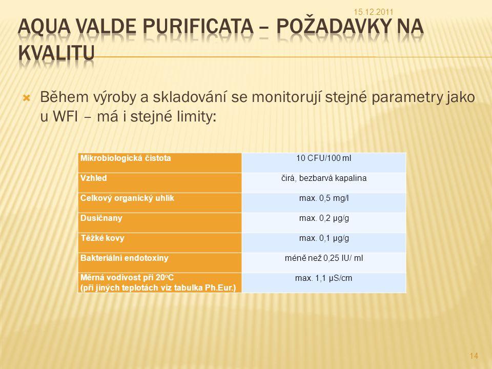  Během výroby a skladování se monitorují stejné parametry jako u WFI – má i stejné limity: 15.12.2011 14 Mikrobiologická čistota10 CFU/100 ml Vzhledčirá, bezbarvá kapalina Celkový organický uhlíkmax.