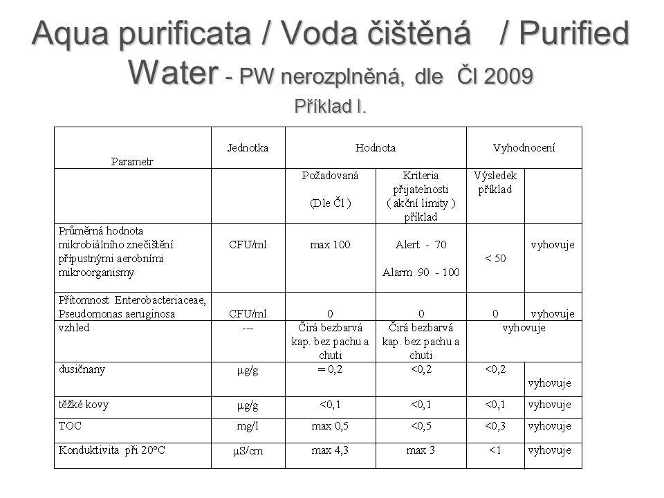 Aqua purificata / Voda čištěná / Purified Water - PW nerozplněná, dle Čl 2009 Příklad I.