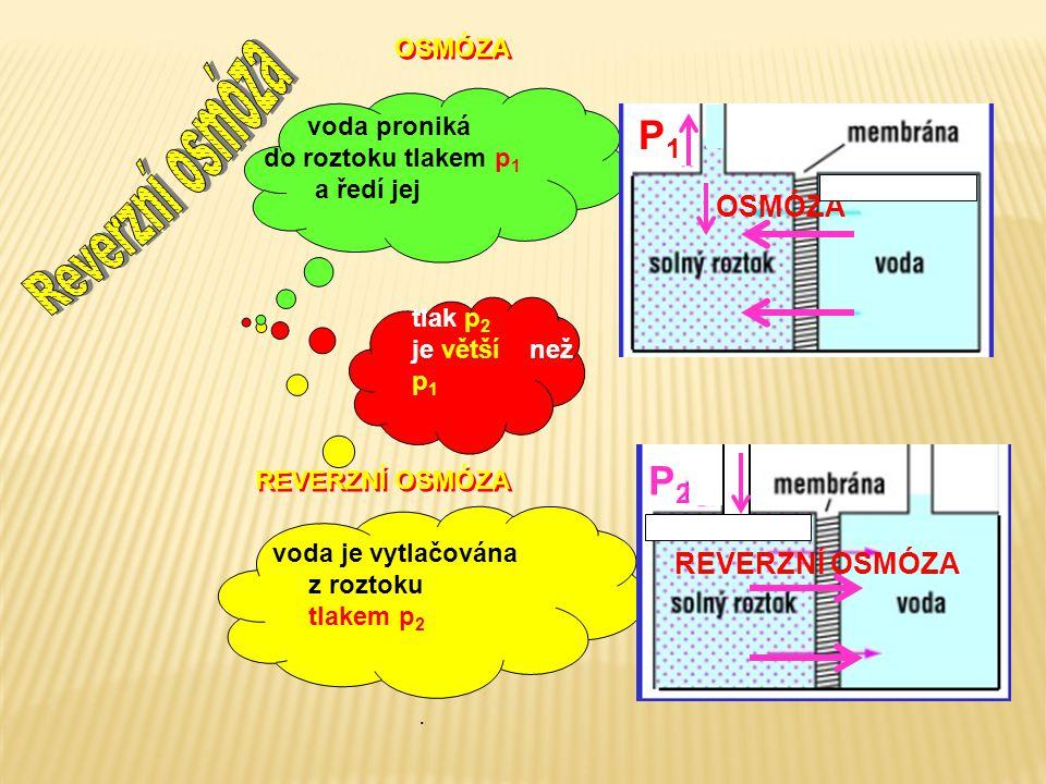 tlak p 2 je větší než p 1 OSMÓZA P1P1 P2P2 REVERZNÍ OSMÓZA.