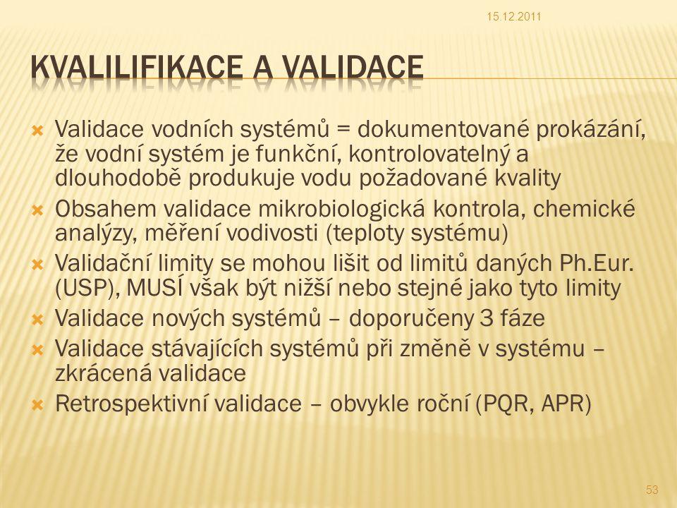  Validace vodních systémů = dokumentované prokázání, že vodní systém je funkční, kontrolovatelný a dlouhodobě produkuje vodu požadované kvality  Obsahem validace mikrobiologická kontrola, chemické analýzy, měření vodivosti (teploty systému)  Validační limity se mohou lišit od limitů daných Ph.Eur.