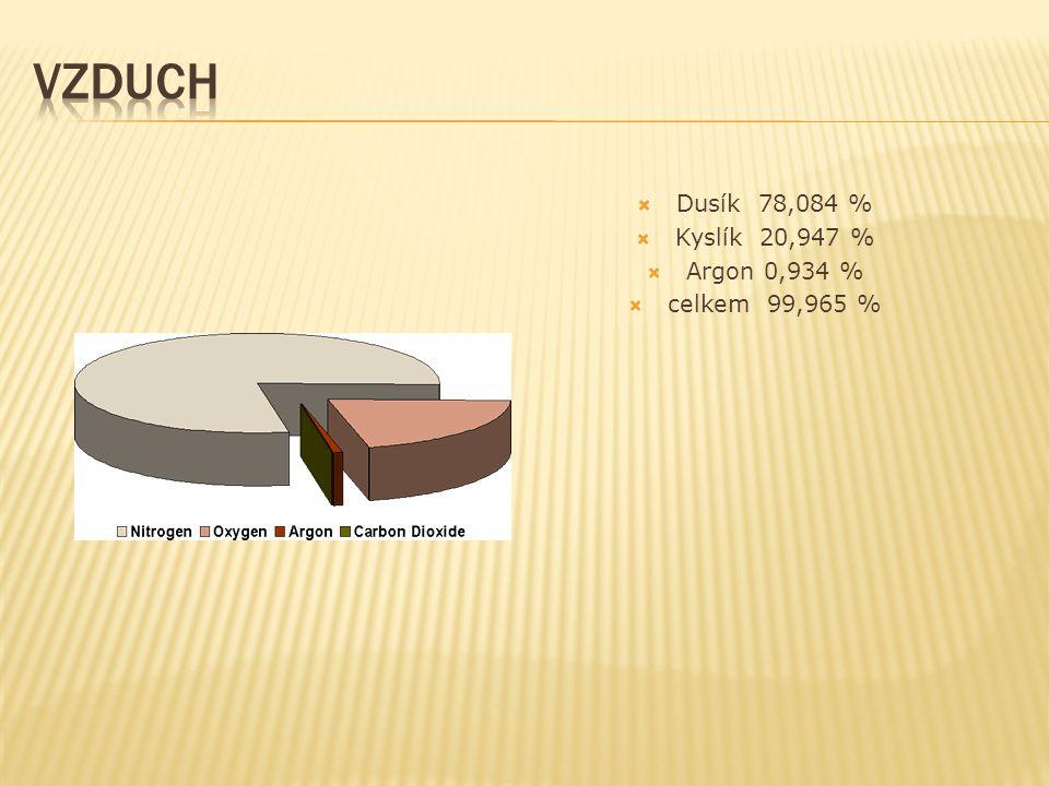  Dusík 78,084 %  Kyslík 20,947 %  Argon 0,934 %  celkem 99,965 %