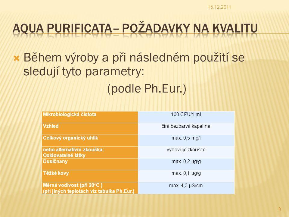  Voda je obecně nejvíce používaný excipient ve výrobě léků  Minimální kvalita vody závisí na zamýšleném užití produktu  Sterilní produkty (Tabulka č.1) - WFI je požadována pro produkty určené pro parenterální podání a tato kategorie rovněž zahrnuje roztoky pro hemofiltraci nebo hemodiafiltraci a peritoneální dialýzy  Nesterilní formy - PW je akceptovatelným stupněm vody pro všechny nesterilní produkty (Tabulka č.2) 15.12.2011 19