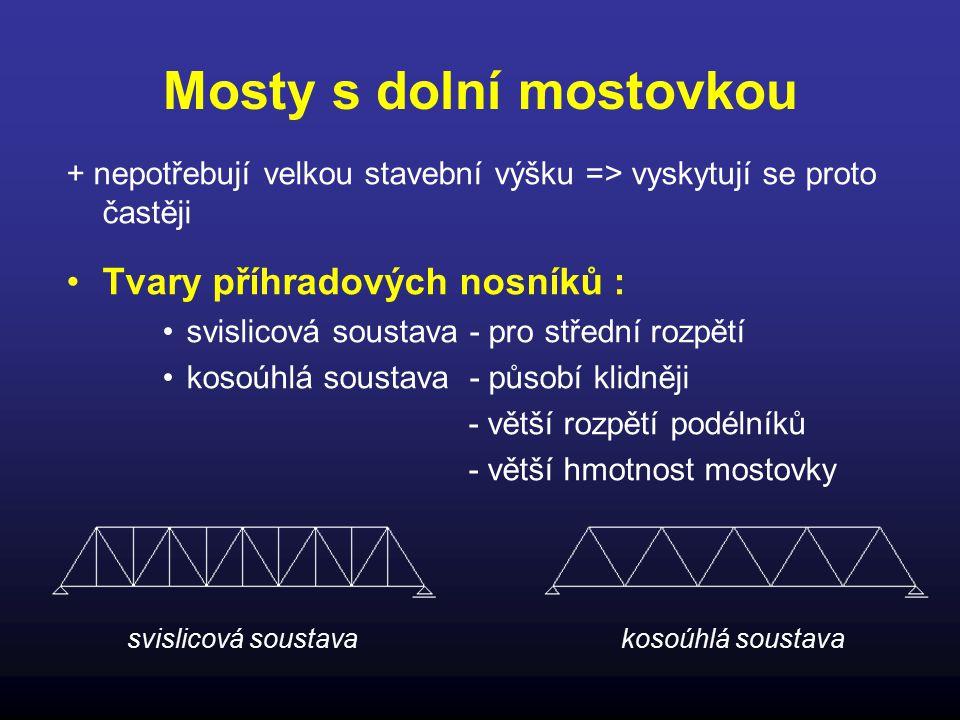 Mosty s dolní mostovkou + nepotřebují velkou stavební výšku => vyskytují se proto častěji Tvary příhradových nosníků : svislicová soustava - pro střed