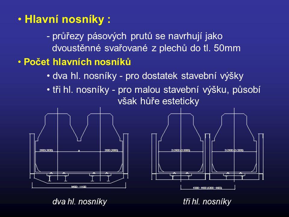 Hlavní nosníky : - průřezy pásových prutů se navrhují jako dvoustěnné svařované z plechů do tl. 50mm Počet hlavních nosníků dva hl. nosníky - pro dost