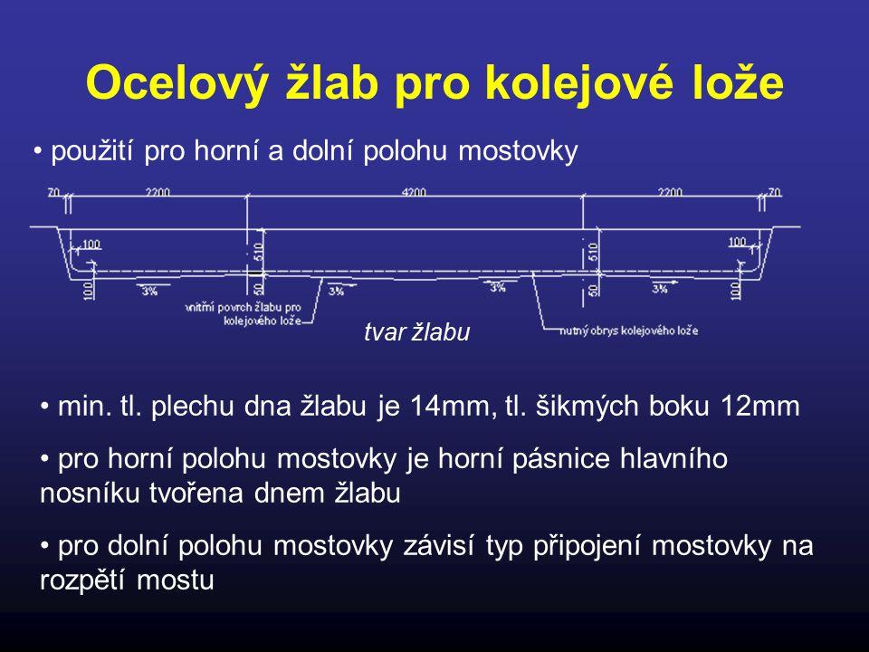 Betonový žlab pro kolejové lože použití pouze pro horní polohu mostovky žlab se provádí nejčastěji jako monolitický spolupůsobící s nosnou konstrukcí spolupůsobení se zajistí spřežením s hlavními nosníky spřažením se přenáší podélné smykové síly malé smykové sílyvelké smykové síly Provedení pro :
