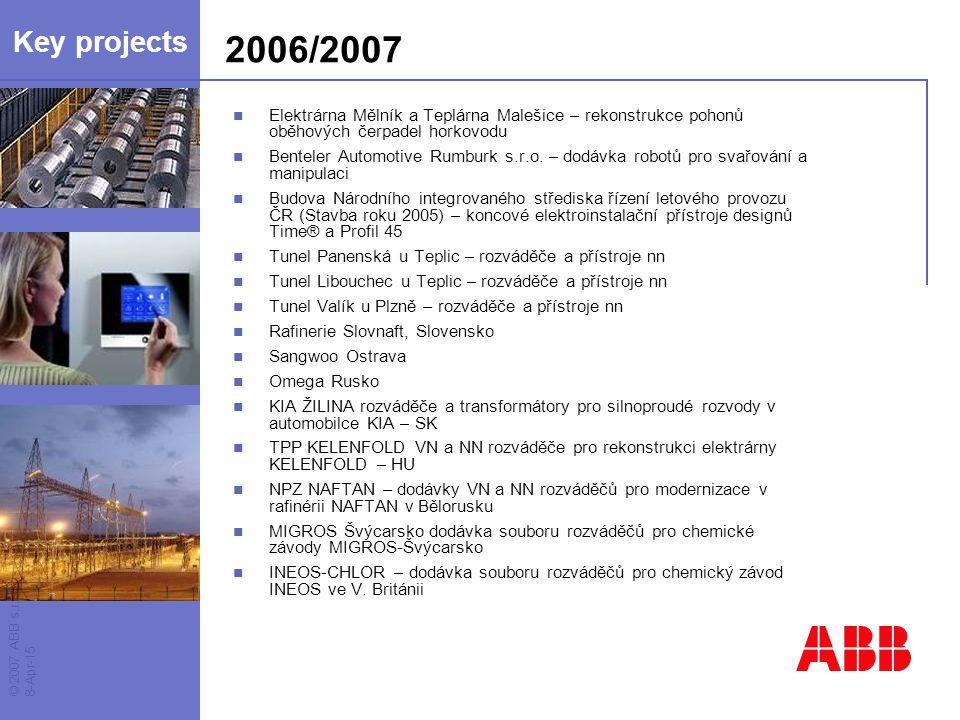 © 2007 ABB s.r.o. - 20 - 8-Apr-15 2006/2007 Elektrárna Mělník a Teplárna Malešice – rekonstrukce pohonů oběhových čerpadel horkovodu Benteler Automoti