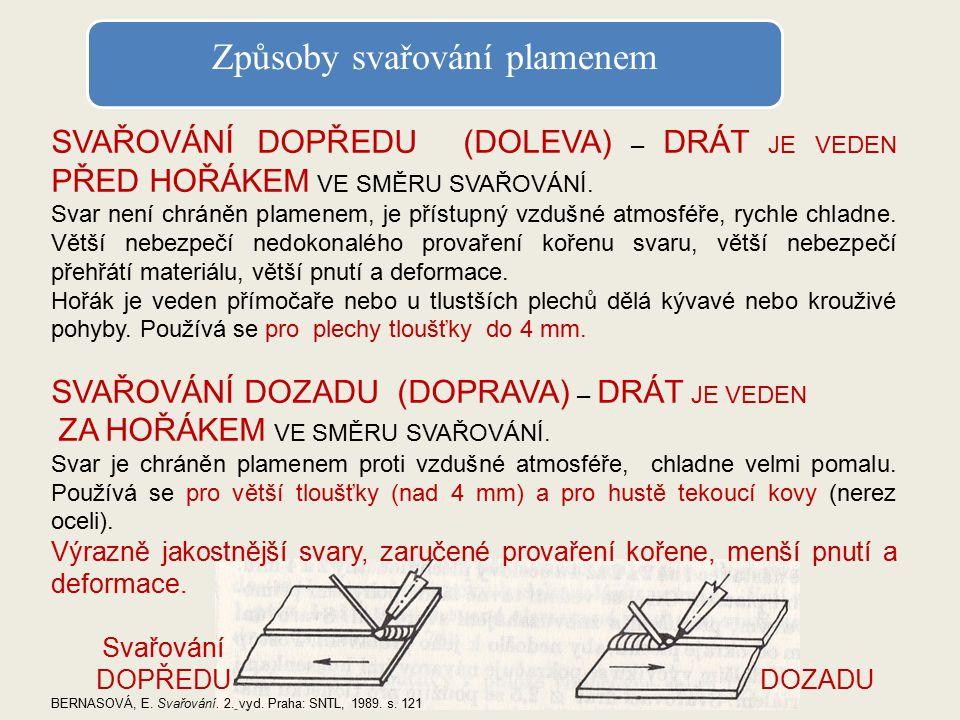 Použité zdroje MINAŘÍK,V.Plamenové svařování. Praha: Scientia, spol.