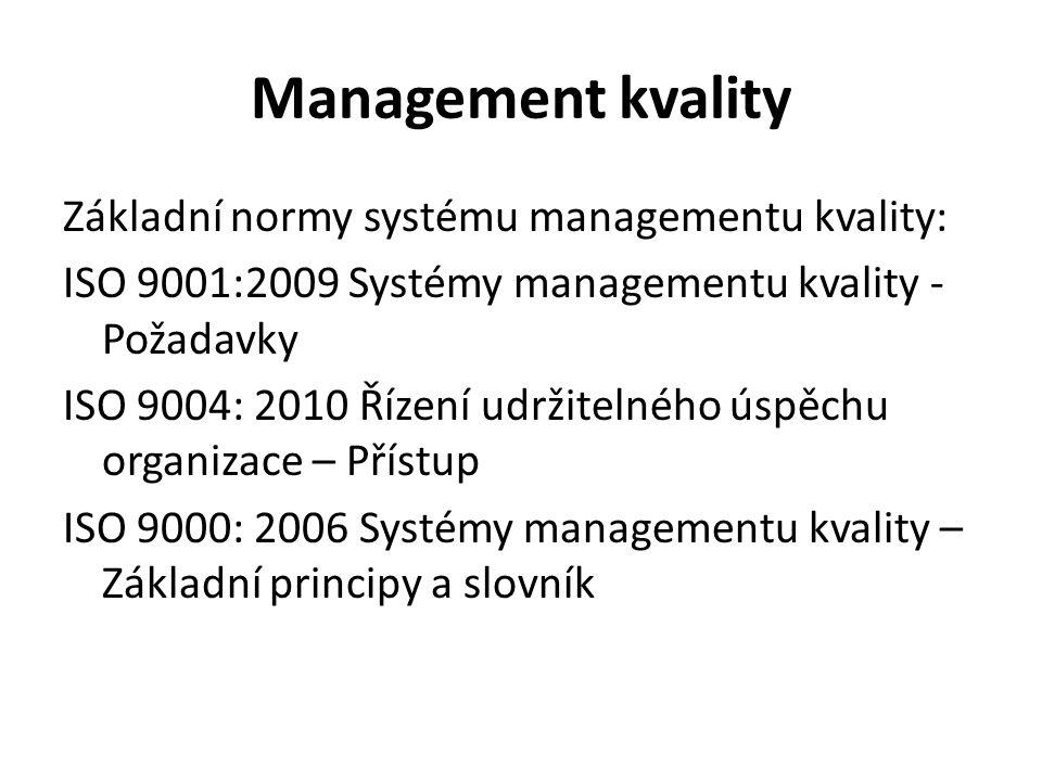 Management kvality Základní normy systému managementu kvality: ISO 9001:2009 Systémy managementu kvality - Požadavky ISO 9004: 2010 Řízení udržitelnéh