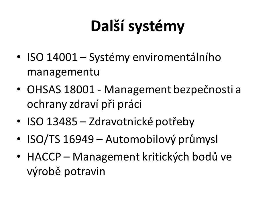 Další systémy ISO 14001 – Systémy enviromentálního managementu OHSAS 18001 - Management bezpečnosti a ochrany zdraví při práci ISO 13485 – Zdravotnick