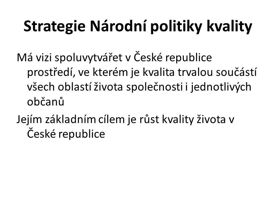 Strategie Národní politiky kvality Má vizi spoluvytvářet v České republice prostředí, ve kterém je kvalita trvalou součástí všech oblastí života spole