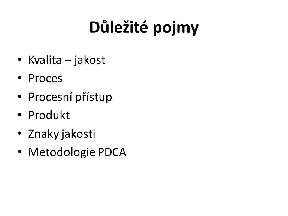 Důležité pojmy Kvalita – jakost Proces Procesní přístup Produkt Znaky jakosti Metodologie PDCA