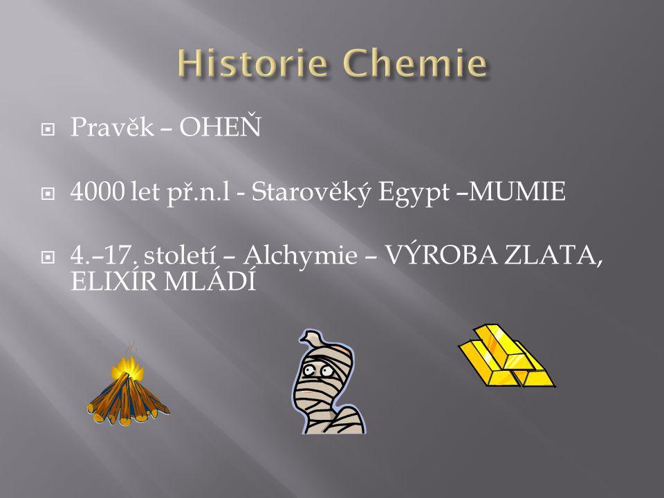  Pravěk – OHEŇ  4000 let př.n.l - Starověký Egypt –MUMIE  4.–17.