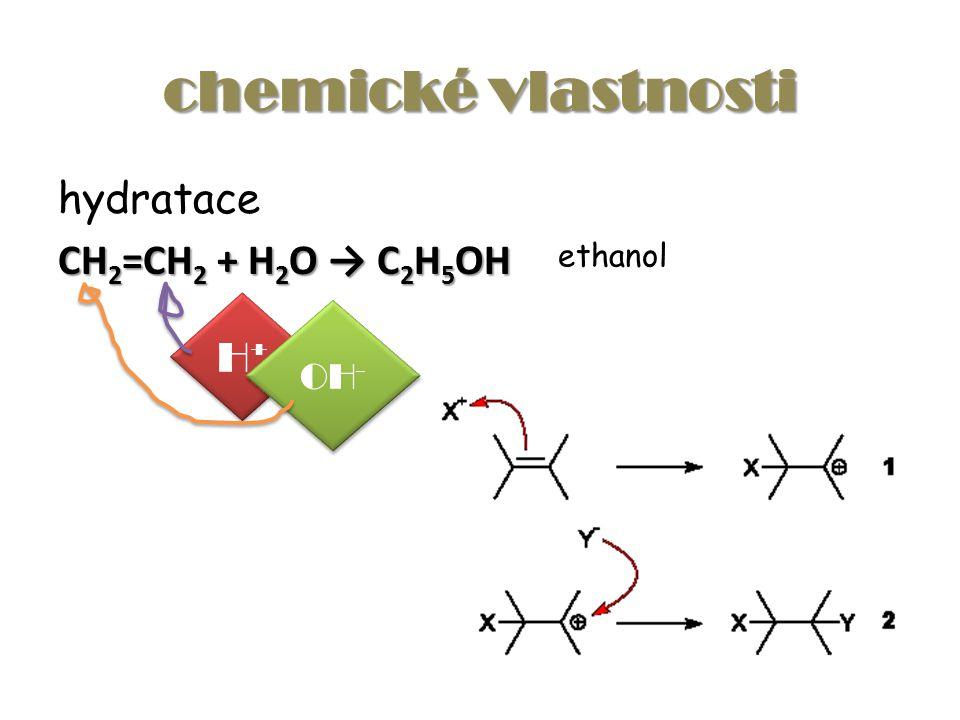 chemické vlastnosti hydratace CH 2 =CH 2 + H 2 O → C 2 H 5 OH H+H+ H+H+ OH - ethanol