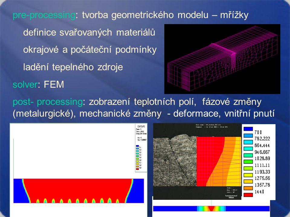 pre-processing: tvorba geometrického modelu – mřížky definice svařovaných materiálů okrajové a počáteční podmínky ladění tepelného zdroje solver: FEM
