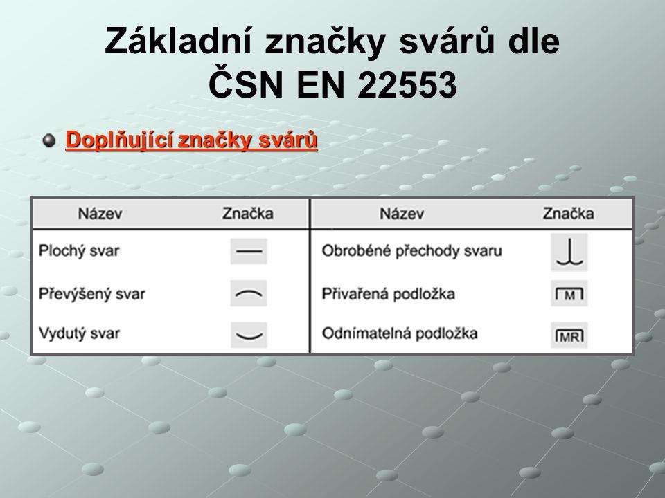 Základní značky svárů dle ČSN EN 22553 Doplňující značky svárů