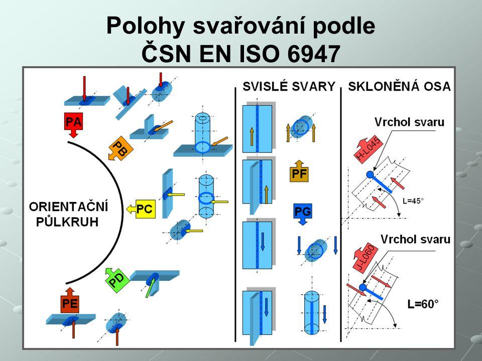 Polohy svařování podle ČSN EN ISO 6947