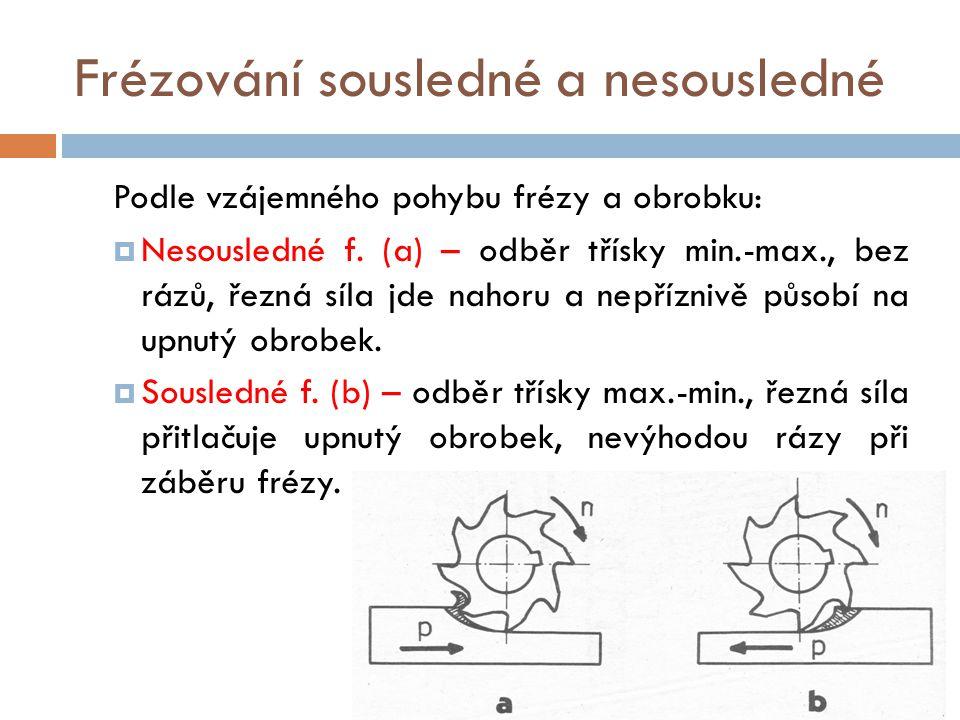 Frézování sousledné a nesousledné Podle vzájemného pohybu frézy a obrobku:  Nesousledné f. (a) – odběr třísky min.-max., bez rázů, řezná síla jde nah