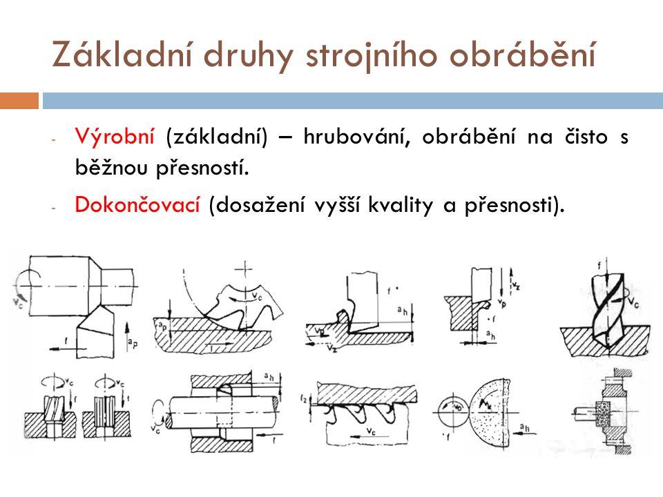 Základní druhy strojního obrábění - Výrobní (základní) – hrubování, obrábění na čisto s běžnou přesností. - Dokončovací (dosažení vyšší kvality a přes