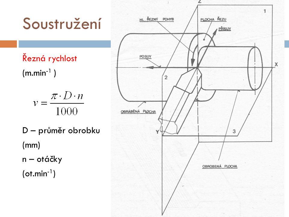 Soustružení Řezná rychlost (m.min -1 ) D – průměr obrobku (mm) n – otáčky (ot.min -1 )