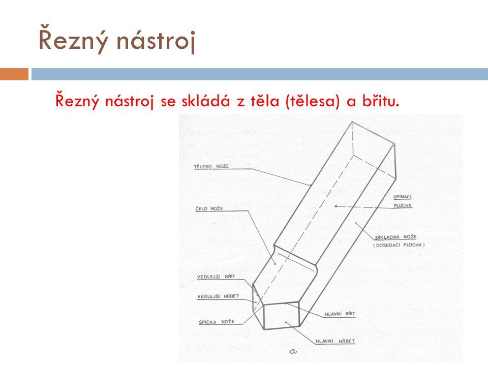 Nástrojové úhly α – úhel hřbetu, β – úhel břitu, γ – úhel čela.