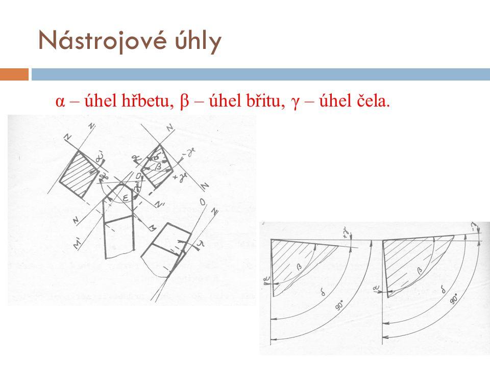 Protahování Stroj – protahovačka: - vodorovná (a), - svislá (b).