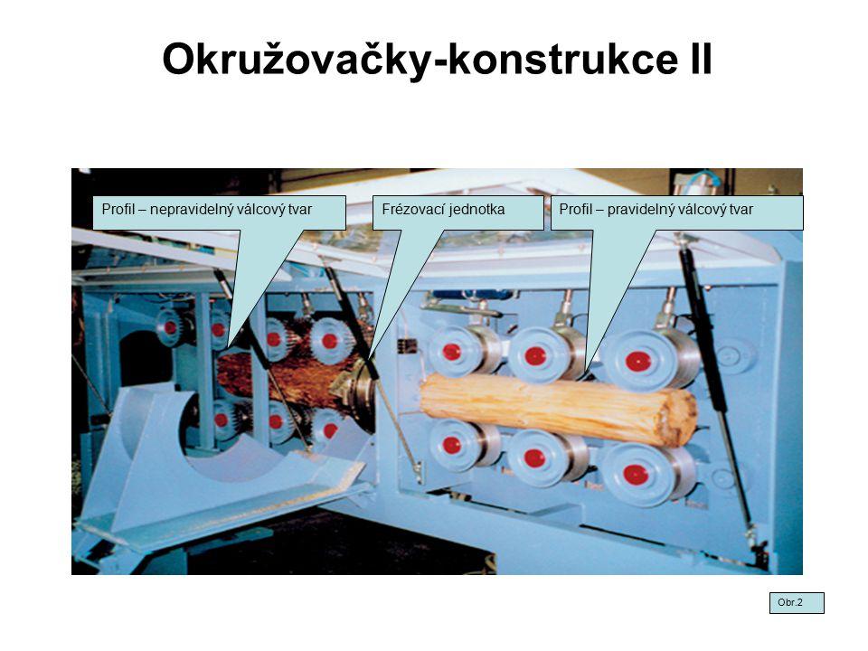 Okružovačky-konstrukce II Obr.2 Profil – nepravidelný válcový tvarFrézovací jednotkaProfil – pravidelný válcový tvar