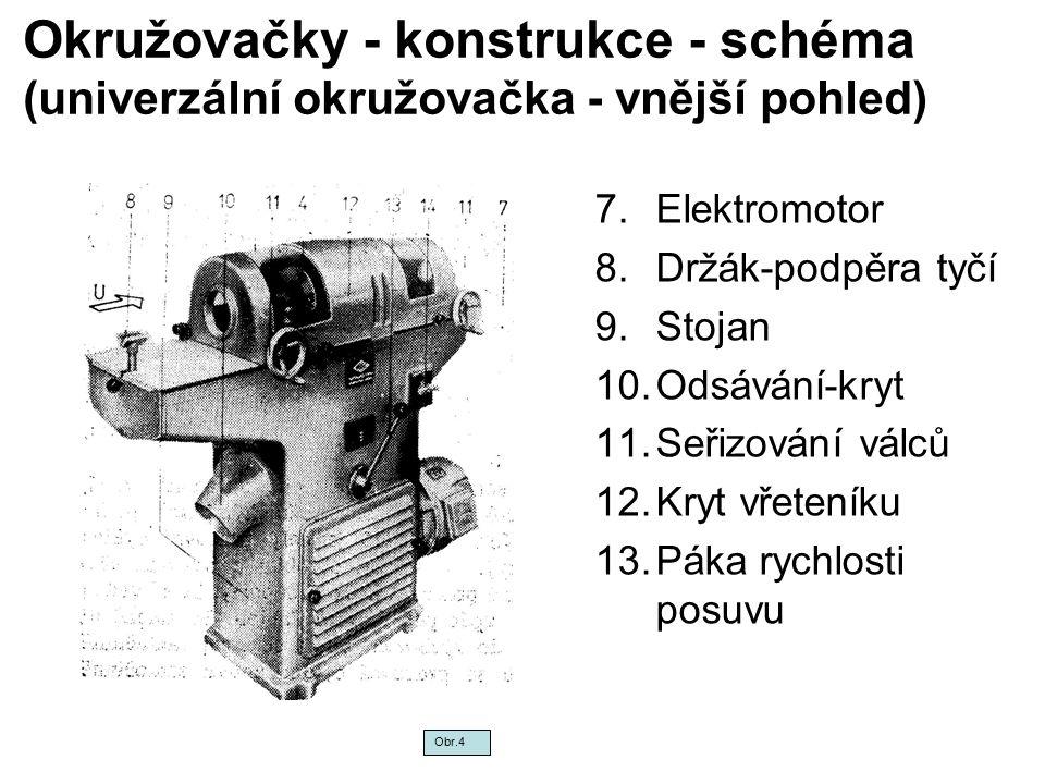 Okružovačky - konstrukce - schéma (univerzální okružovačka - vnější pohled) 7.Elektromotor 8.Držák-podpěra tyčí 9.Stojan 10.Odsávání-kryt 11.Seřizován