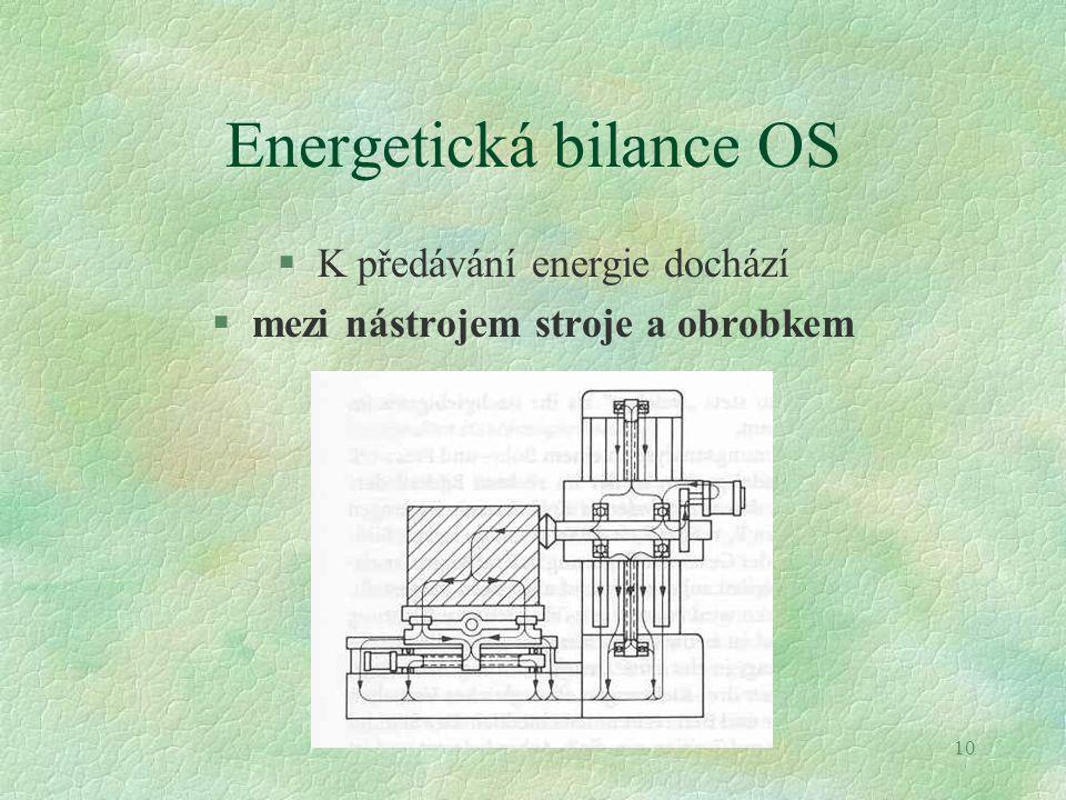 10 Energetická bilance OS §K předávání energie dochází §mezi nástrojem stroje a obrobkem