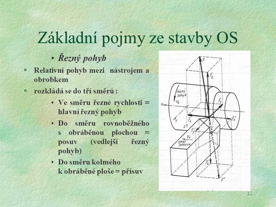 12 Základní pojmy ze stavby OS Řezný pohyb §Relativní pohyb mezi nástrojem a obrobkem §rozkládá se do tří směrů : Ve směru řezné rychlosti = hlavní ře