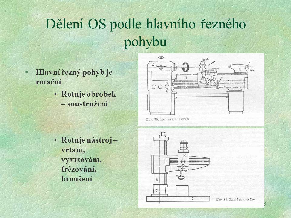 13 Dělení OS podle hlavního řezného pohybu §Hlavní řezný pohyb je rotační Rotuje obrobek – soustružení Rotuje nástroj – vrtání, vyvrtávání, frézování,