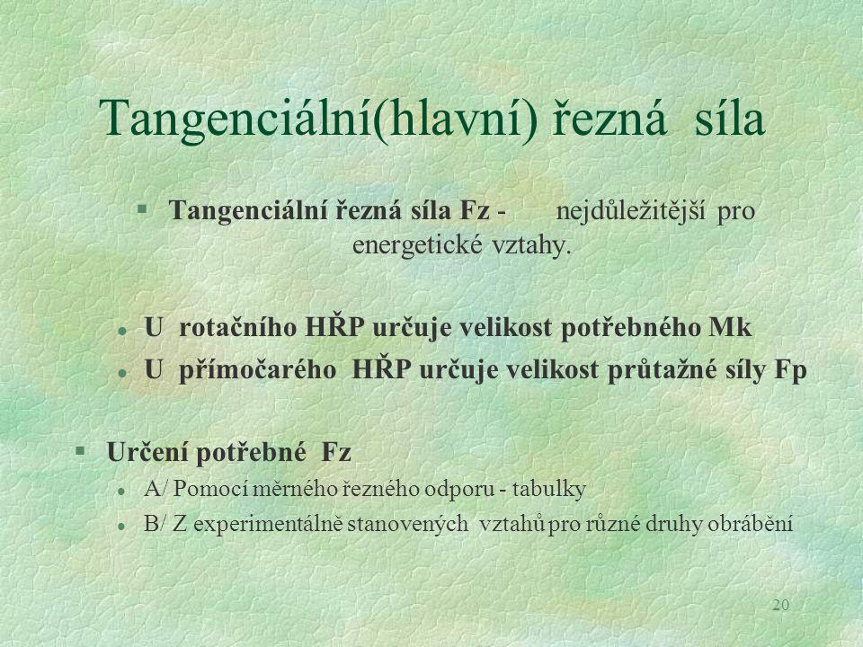 20 Tangenciální(hlavní) řezná síla §Tangenciální řezná síla Fz - nejdůležitější pro energetické vztahy. l U rotačního HŘP určuje velikost potřebného M