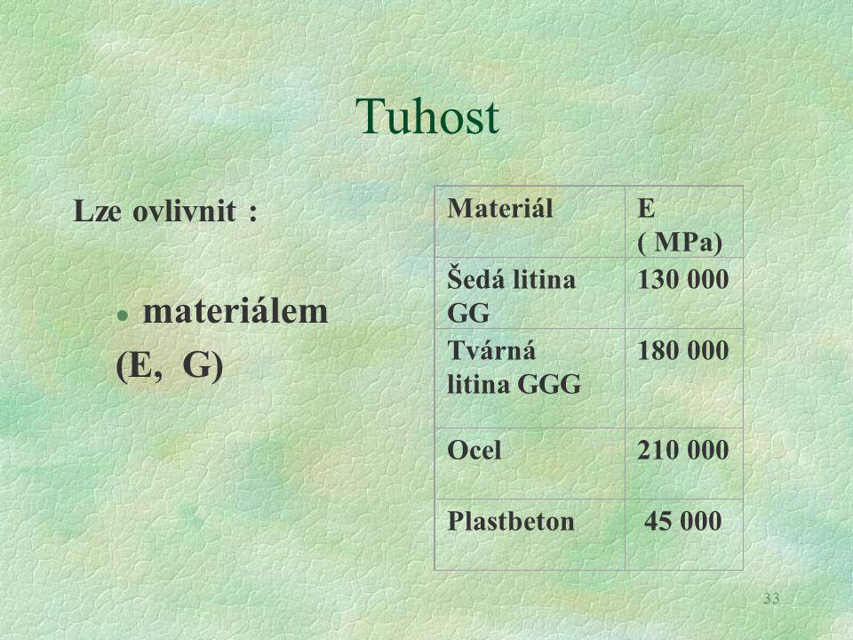 33 Tuhost Lze ovlivnit : l materiálem (E, G) MateriálE ( MPa) Šedá litina GG 130 000 Tvárná litina GGG 180 000 Ocel210 000 Plastbeton 45 000