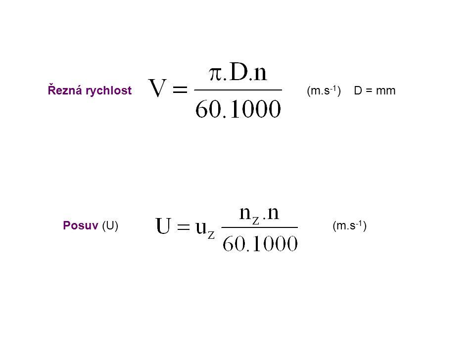 Řezná rychlost (m.s -1 ) D = mm Posuv (U) (m.s -1 )