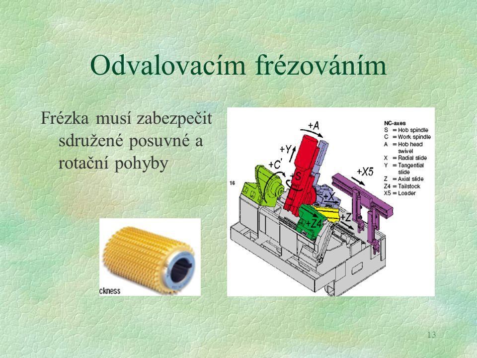13 Odvalovacím frézováním Frézka musí zabezpečit sdružené posuvné a rotační pohyby