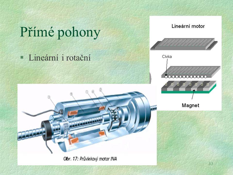 33 Přímé pohony §Lineární i rotační