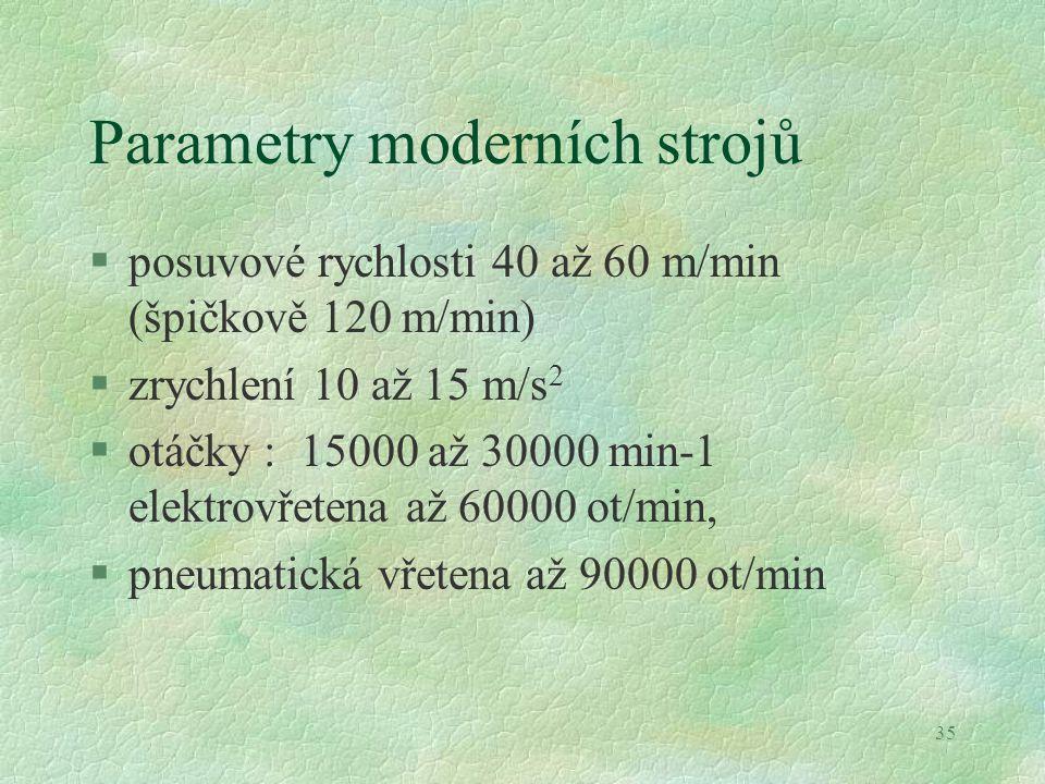 35 Parametry moderních strojů §posuvové rychlosti 40 až 60 m/min (špičkově 120 m/min) §zrychlení 10 až 15 m/s 2 §otáčky : 15000 až 30000 min-1 elektro