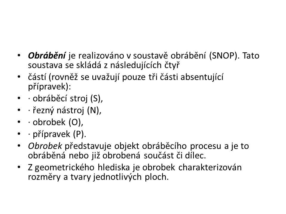 Obrábění je realizováno v soustavě obrábění (SNOP).