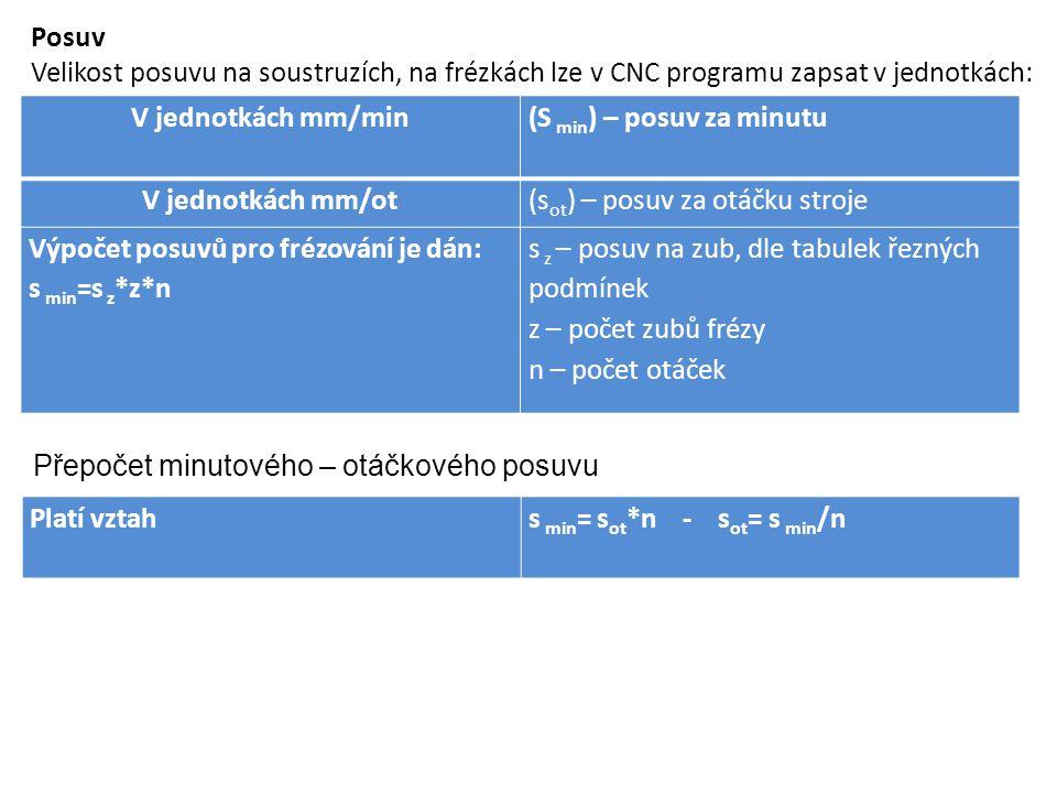 Posuv Velikost posuvu na soustruzích, na frézkách lze v CNC programu zapsat v jednotkách: V jednotkách mm/min(S min ) – posuv za minutu V jednotkách m