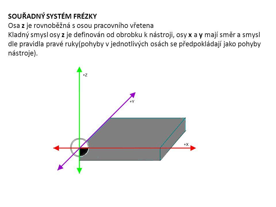 SOUŘADNÝ SYSTÉM FRÉZKY Osa z je rovnoběžná s osou pracovního vřetena Kladný smysl osy z je definován od obrobku k nástroji, osy x a y mají směr a smys