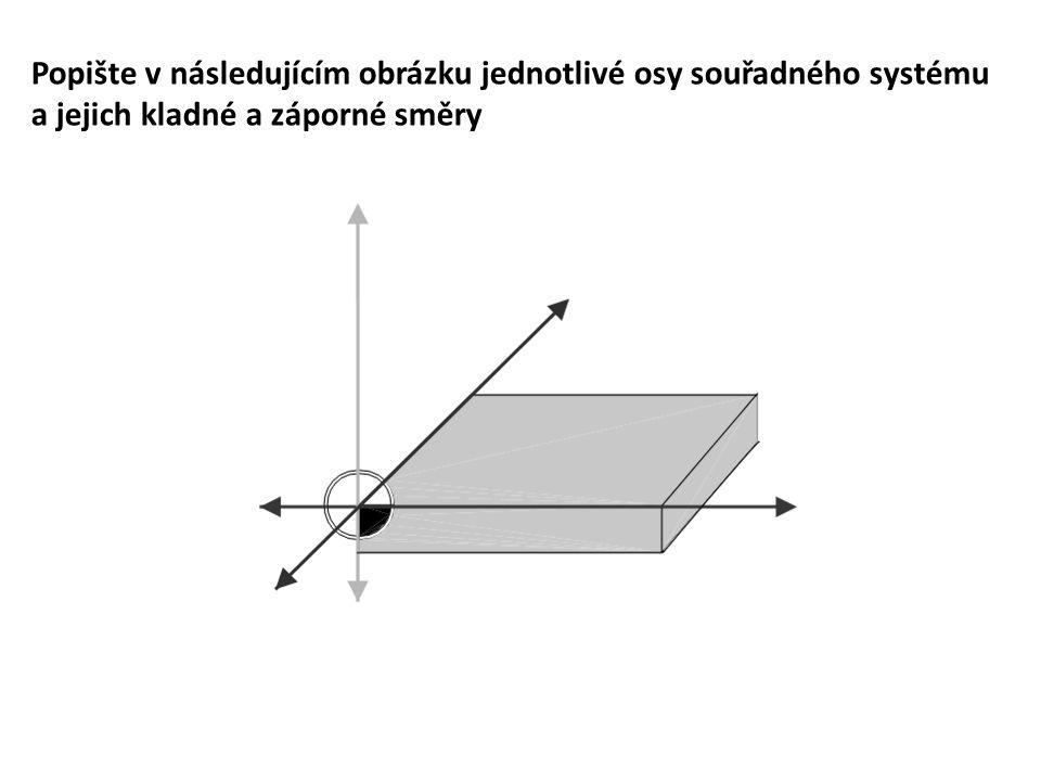 Popište v následujícím obrázku jednotlivé osy souřadného systému a jejich kladné a záporné směry