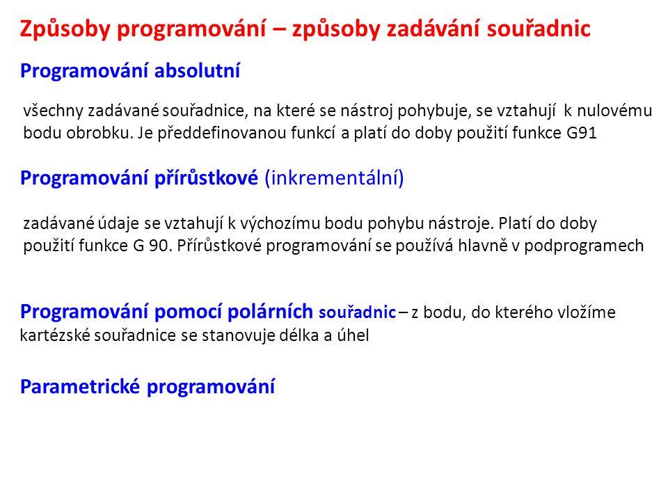 Způsoby programování – způsoby zadávání souřadnic Programování absolutní Programování přírůstkové (inkrementální) Programování pomocí polárních souřad