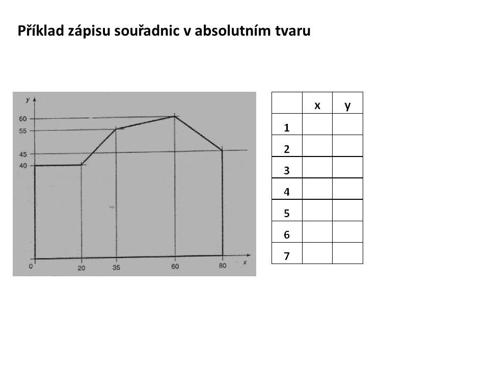 Příklad zápisu souřadnic v absolutním tvaru